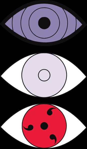 arti oculari