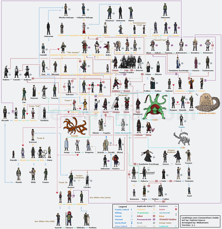Cartina Mondo Naruto.Galleria Narutogt It